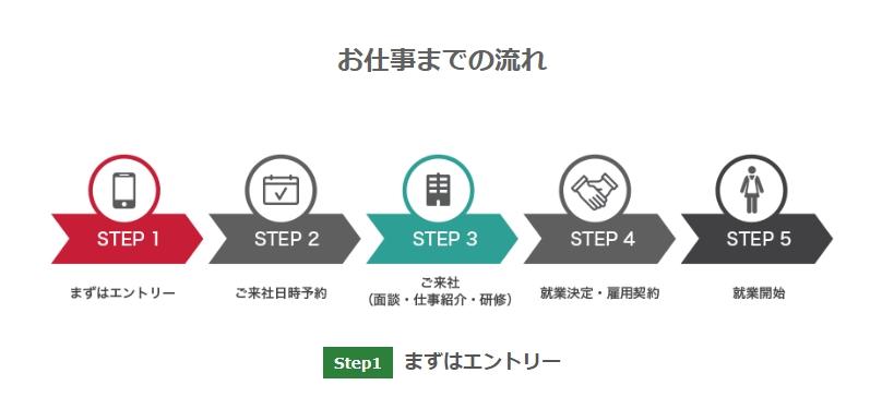 株式会社ピーアンドピーの評判・口コミ